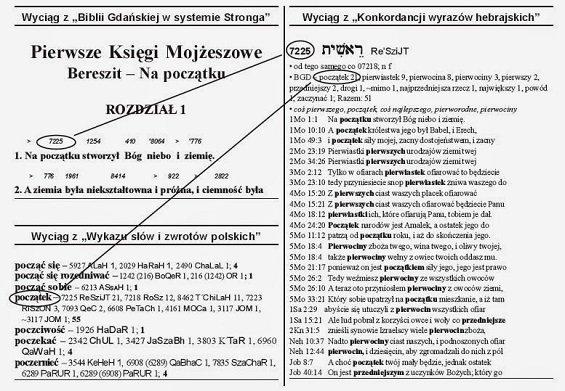Biblia Gdańska W Systemie Stronga Nowy Testament Konkordancja Oprawa Twarda