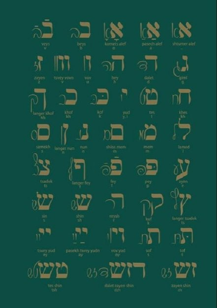 Notes Yiddish alphabet